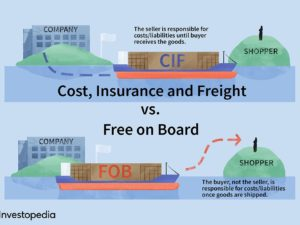 CIF VS. FOB, main differences.