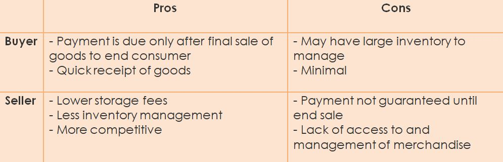 Consignment Payment, Pros and Cons