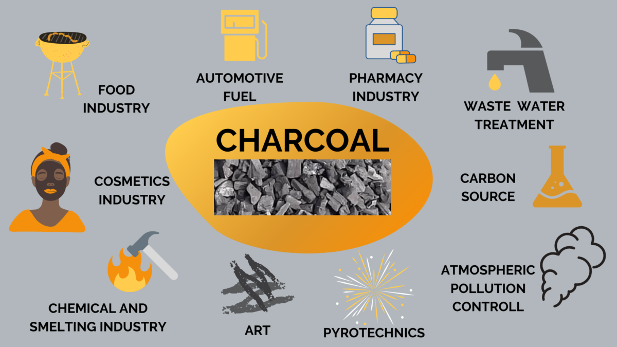 Charcoal Uses, TOSK